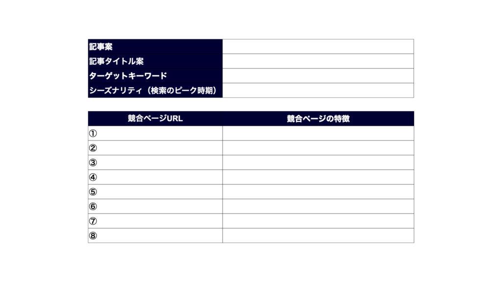 インテント分析表